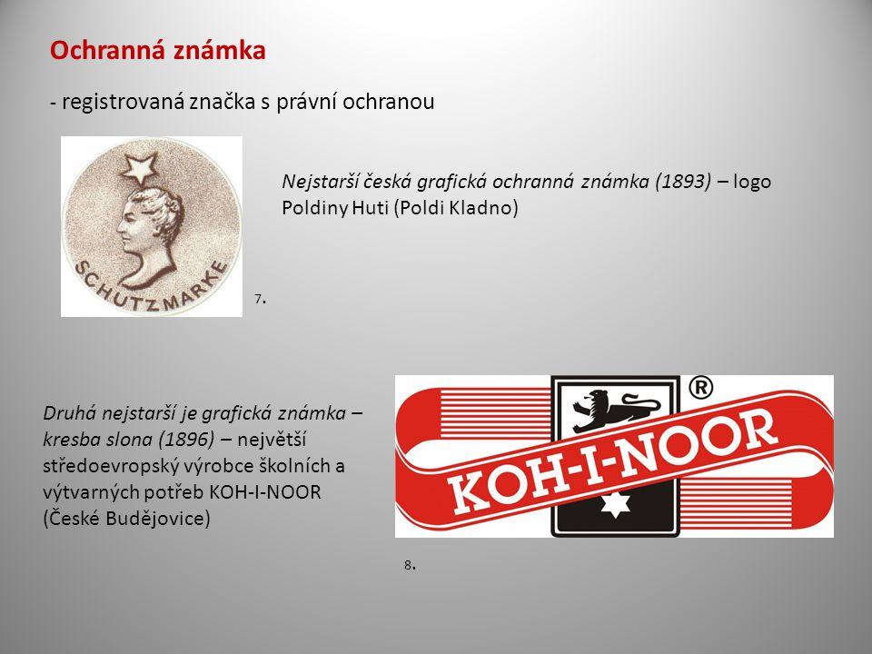 Ochranná známka - registrovaná značka s právní ochranou