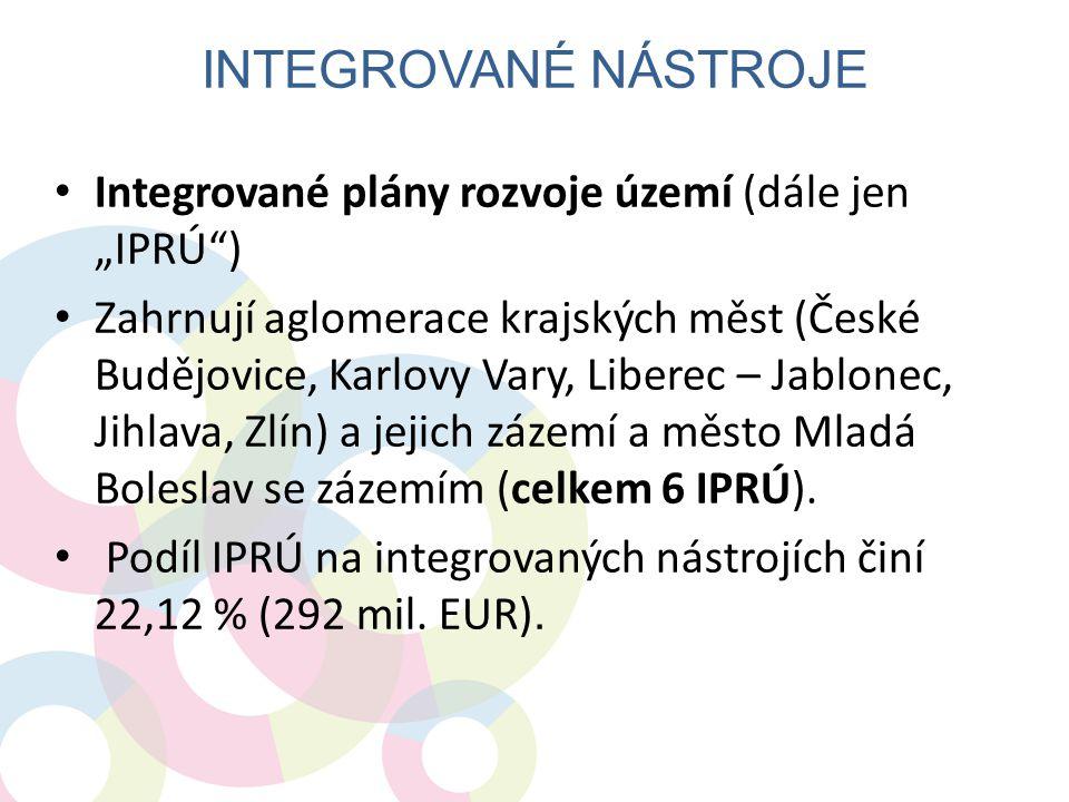 """Integrované nástroje Integrované plány rozvoje území (dále jen """"IPRÚ )"""