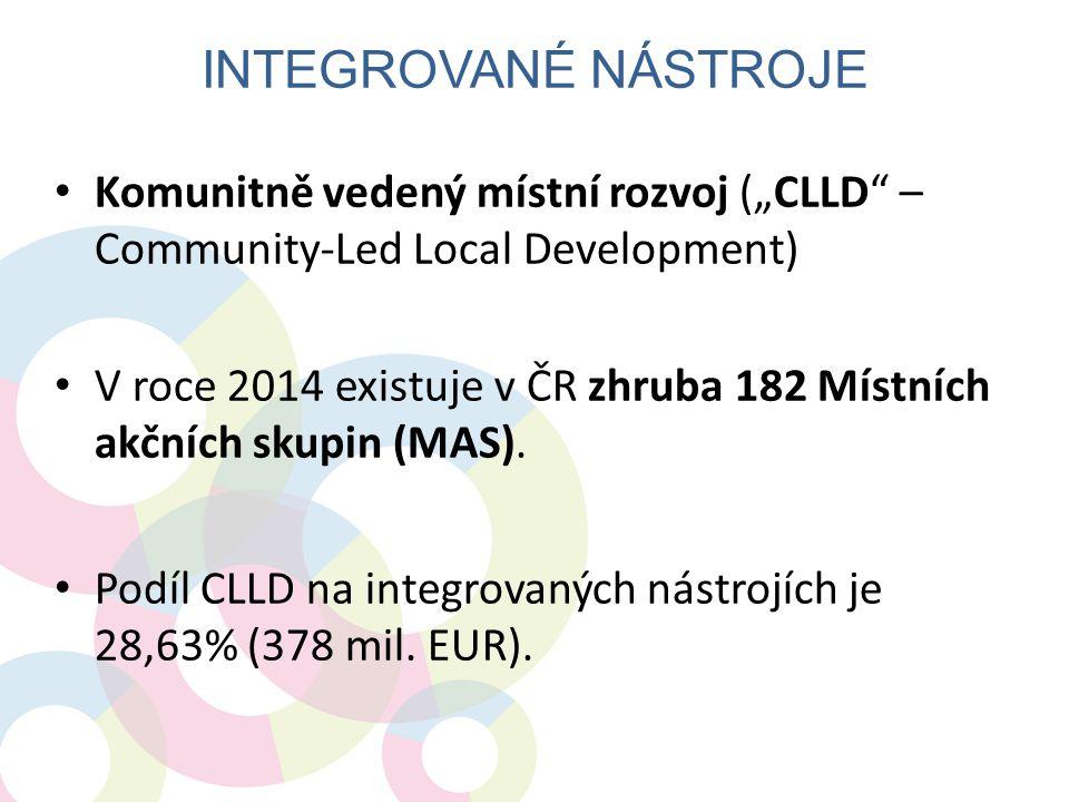 """Integrované nástroje Komunitně vedený místní rozvoj (""""CLLD – Community-Led Local Development)"""