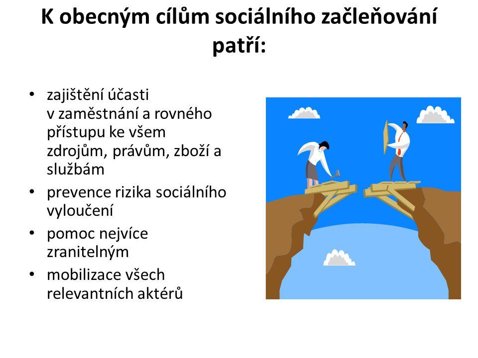 K obecným cílům sociálního začleňování patří: