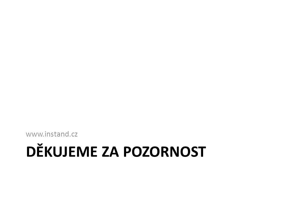 www.instand.cz Děkujeme za pozornost