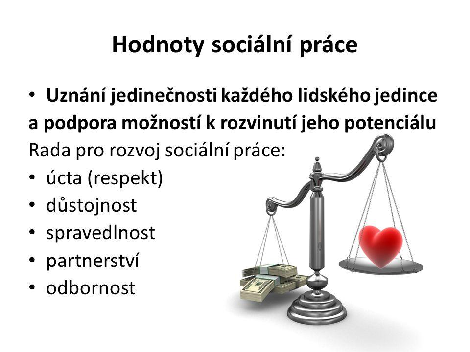 Hodnoty sociální práce