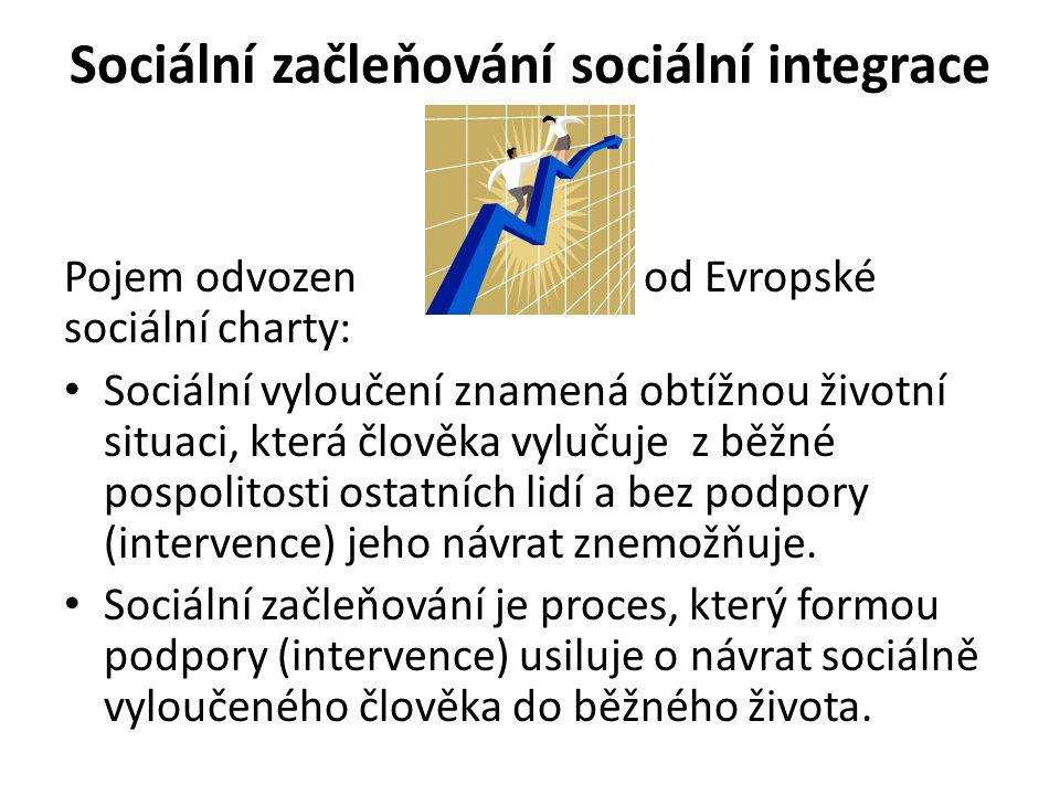 Sociální začleňování sociální integrace