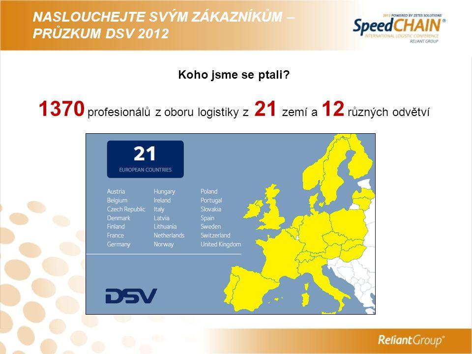 1370 profesionálů z oboru logistiky z 21 zemí a 12 různých odvětví