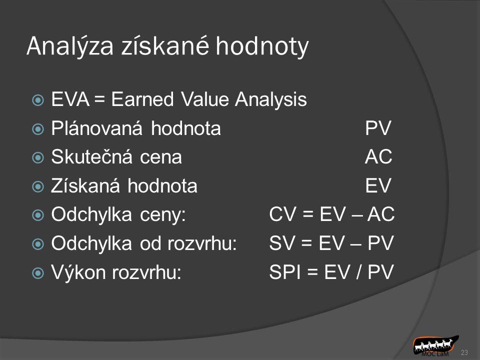 Analýza získané hodnoty
