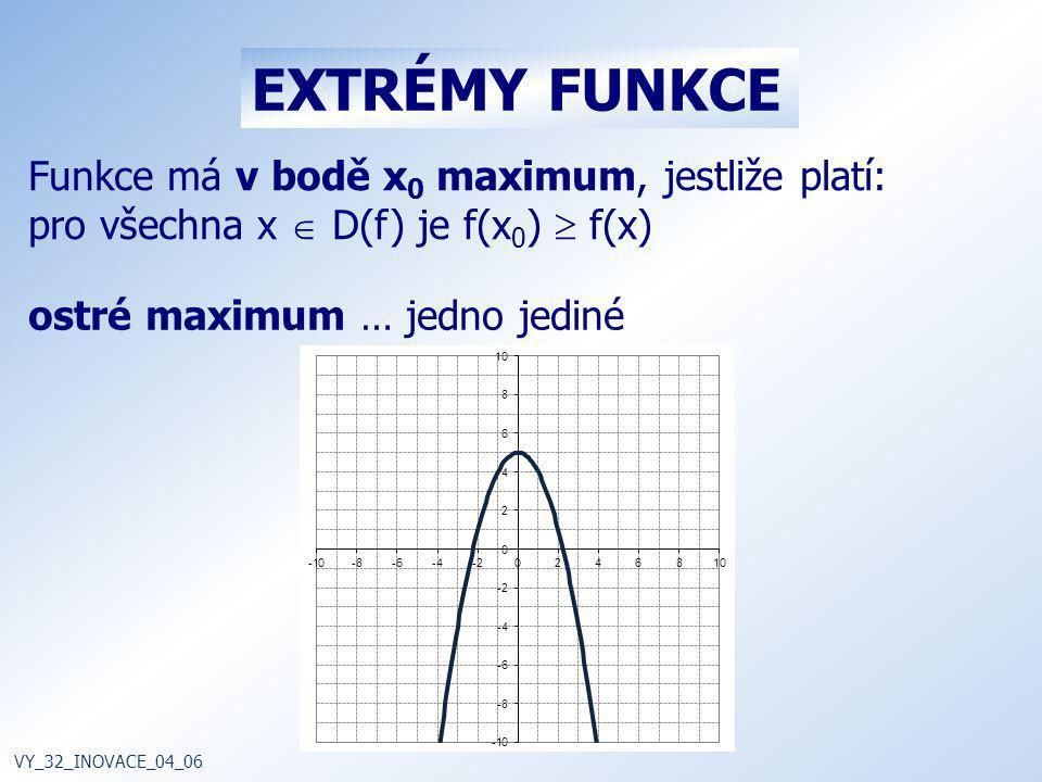 EXTRÉMY FUNKCE Funkce má v bodě x0 maximum, jestliže platí: