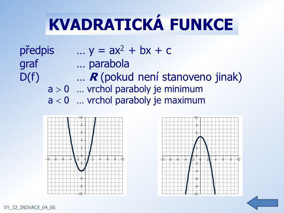 KVADRATICKÁ FUNKCE předpis … y = ax2 + bx + c graf … parabola