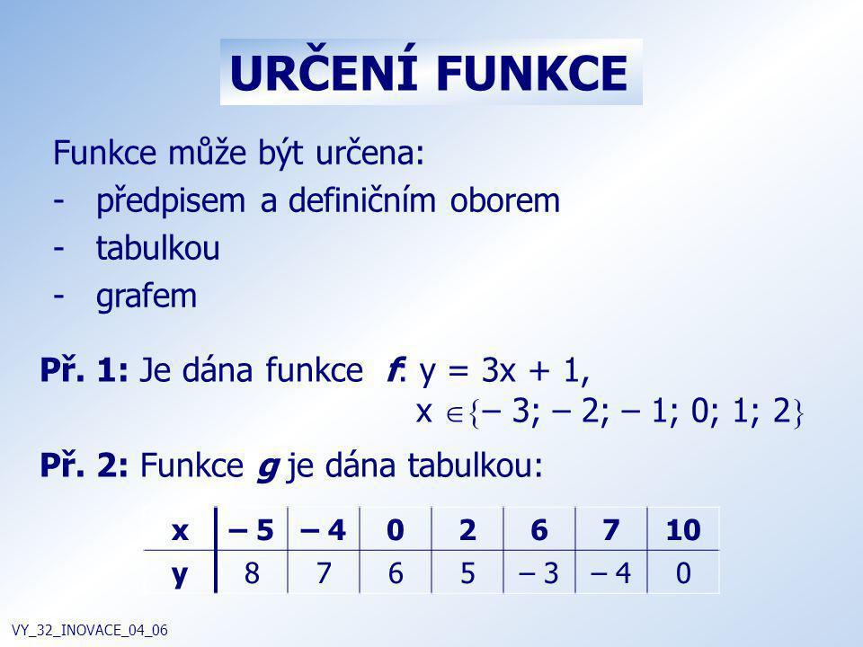 URČENÍ FUNKCE Funkce může být určena: předpisem a definičním oborem