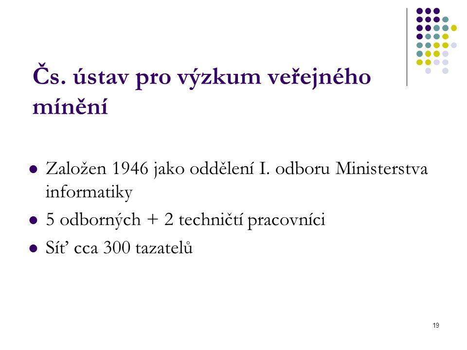 Čs. ústav pro výzkum veřejného mínění