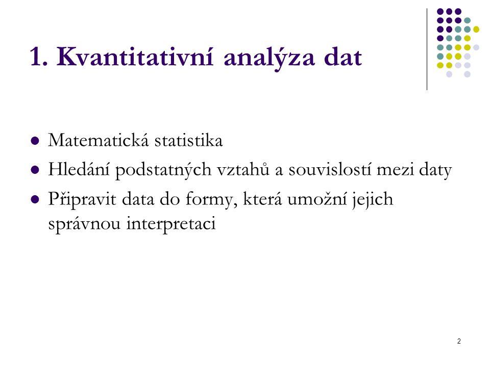 1. Kvantitativní analýza dat
