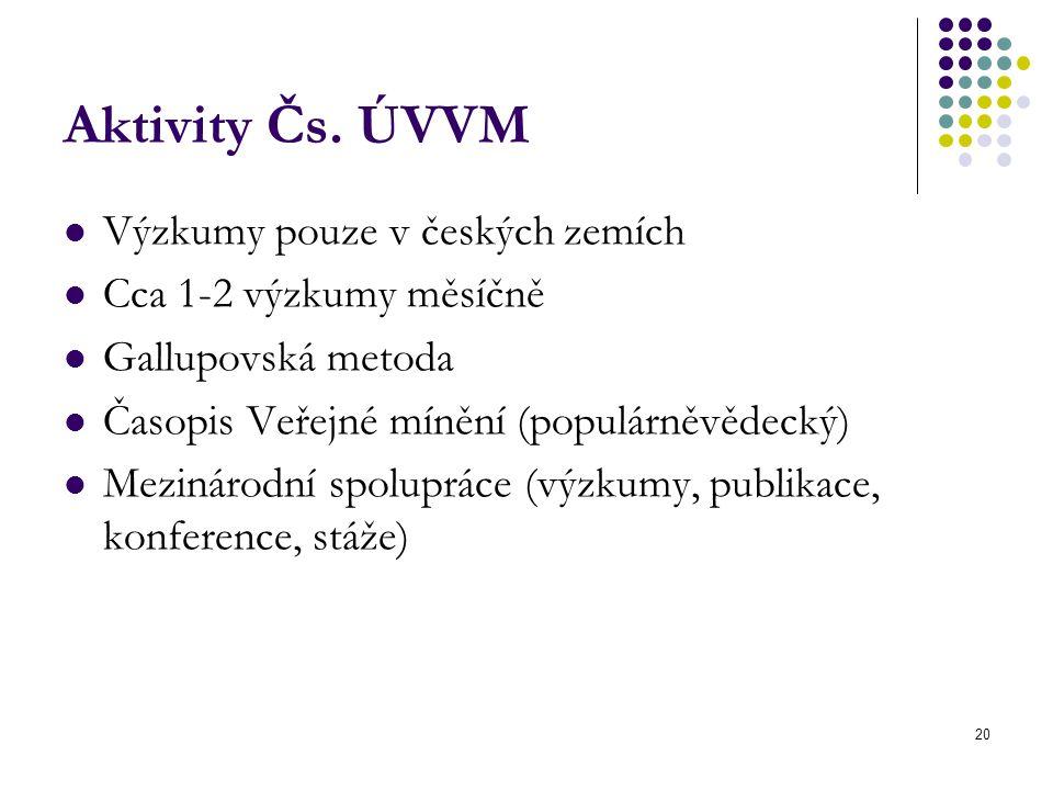 Aktivity Čs. ÚVVM Výzkumy pouze v českých zemích