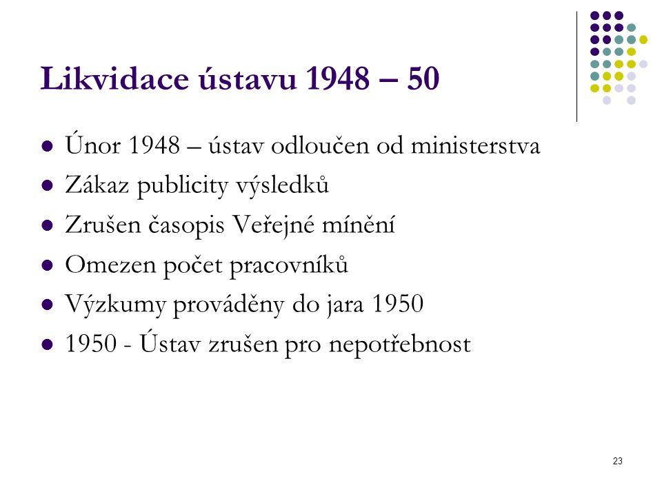 Likvidace ústavu 1948 – 50 Únor 1948 – ústav odloučen od ministerstva