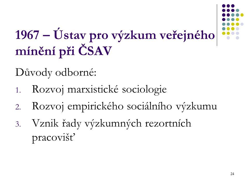 1967 – Ústav pro výzkum veřejného mínění při ČSAV