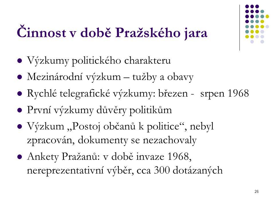 Činnost v době Pražského jara
