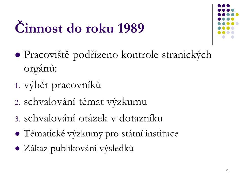 Činnost do roku 1989 Pracoviště podřízeno kontrole stranických orgánů: