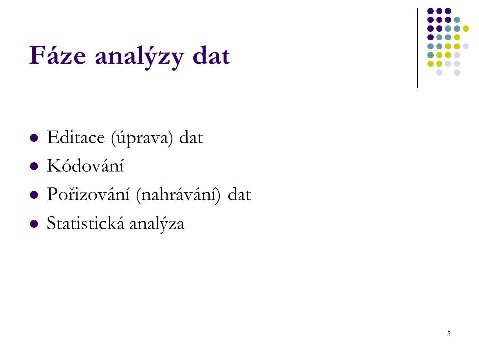 Fáze analýzy dat Editace (úprava) dat Kódování