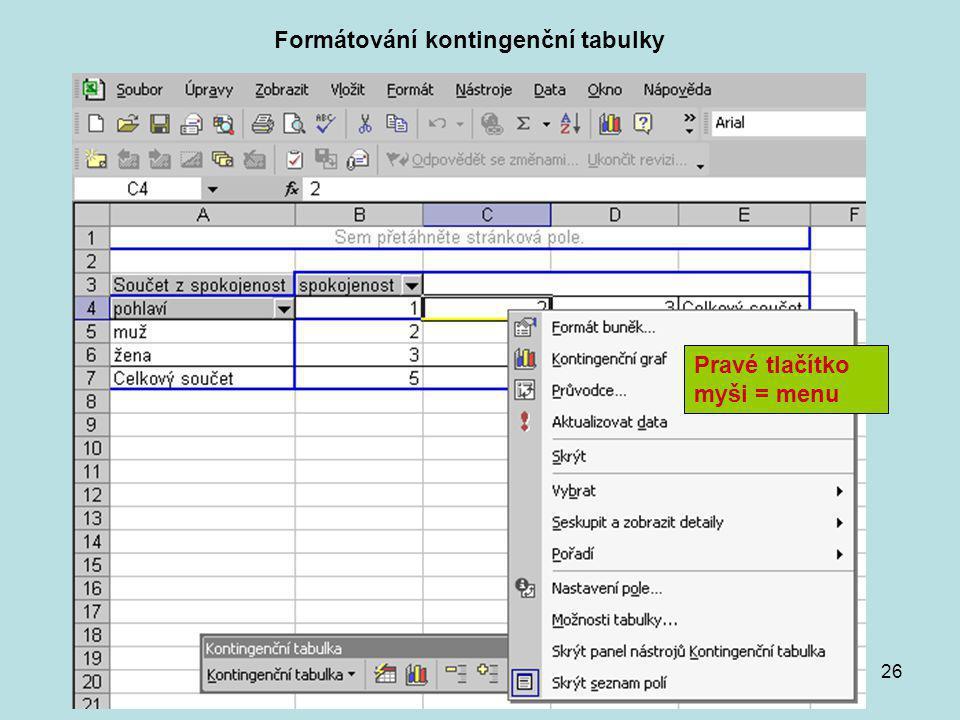 Formátování kontingenční tabulky