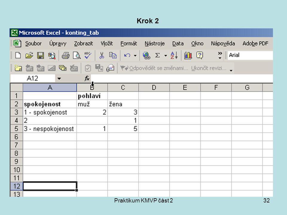 Krok 2 Praktikum KMVP část 2