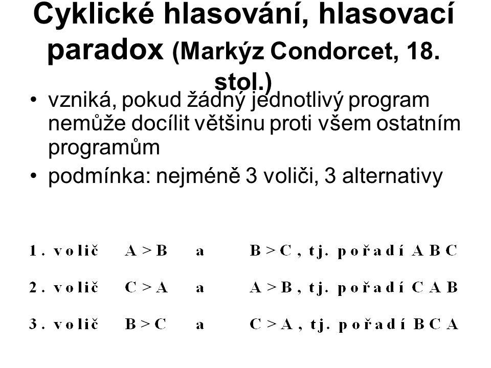 Cyklické hlasování, hlasovací paradox (Markýz Condorcet, 18. stol.)