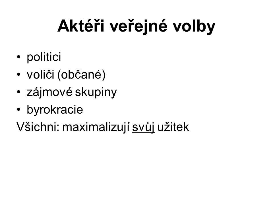 Aktéři veřejné volby politici voliči (občané) zájmové skupiny