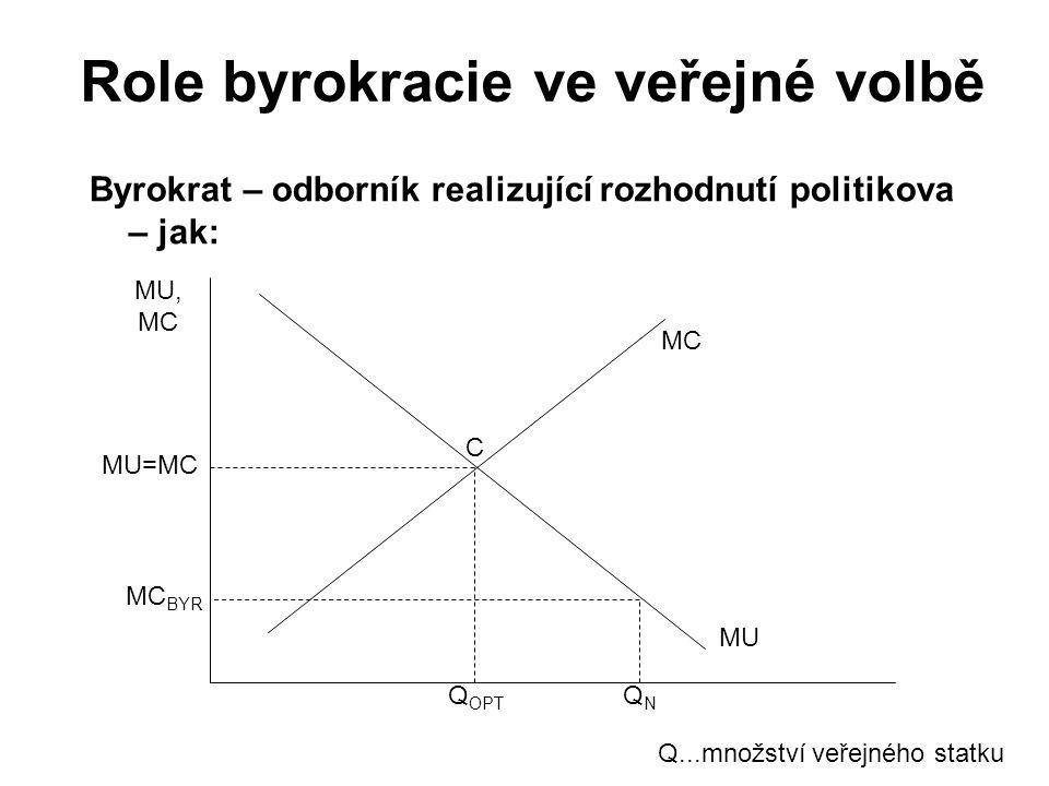 Role byrokracie ve veřejné volbě