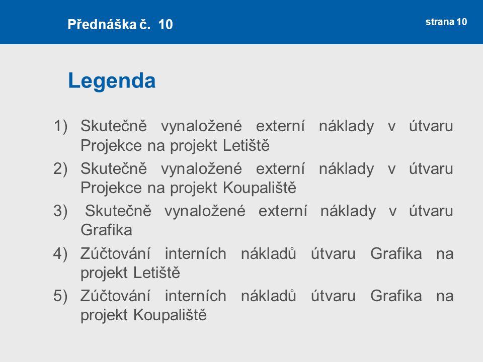 Přednáška č. 10 Legenda. Skutečně vynaložené externí náklady v útvaru Projekce na projekt Letiště.