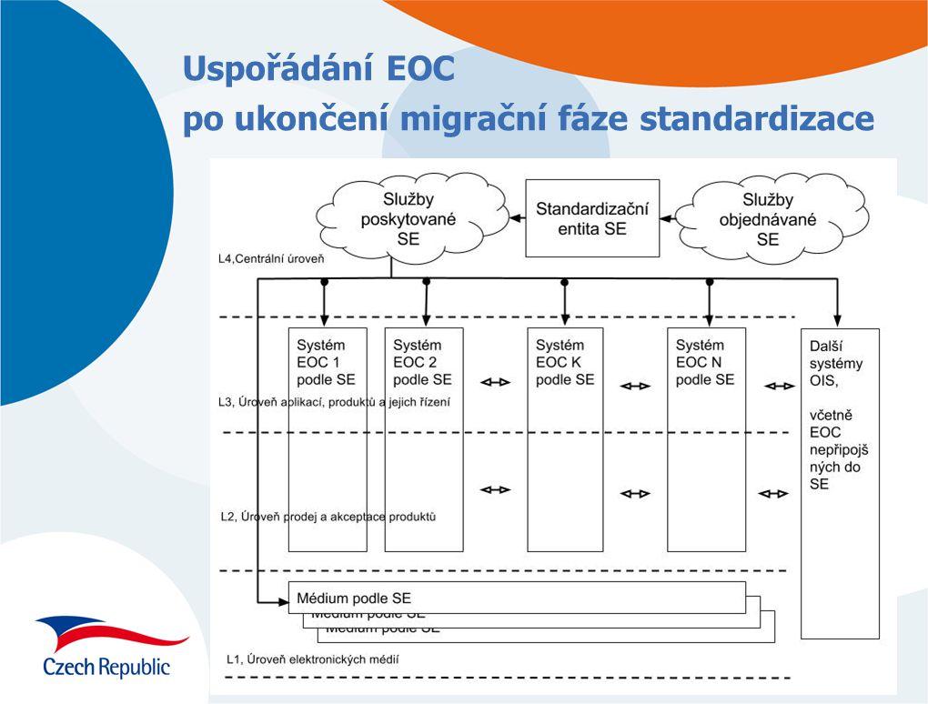 Uspořádání EOC po ukončení migrační fáze standardizace