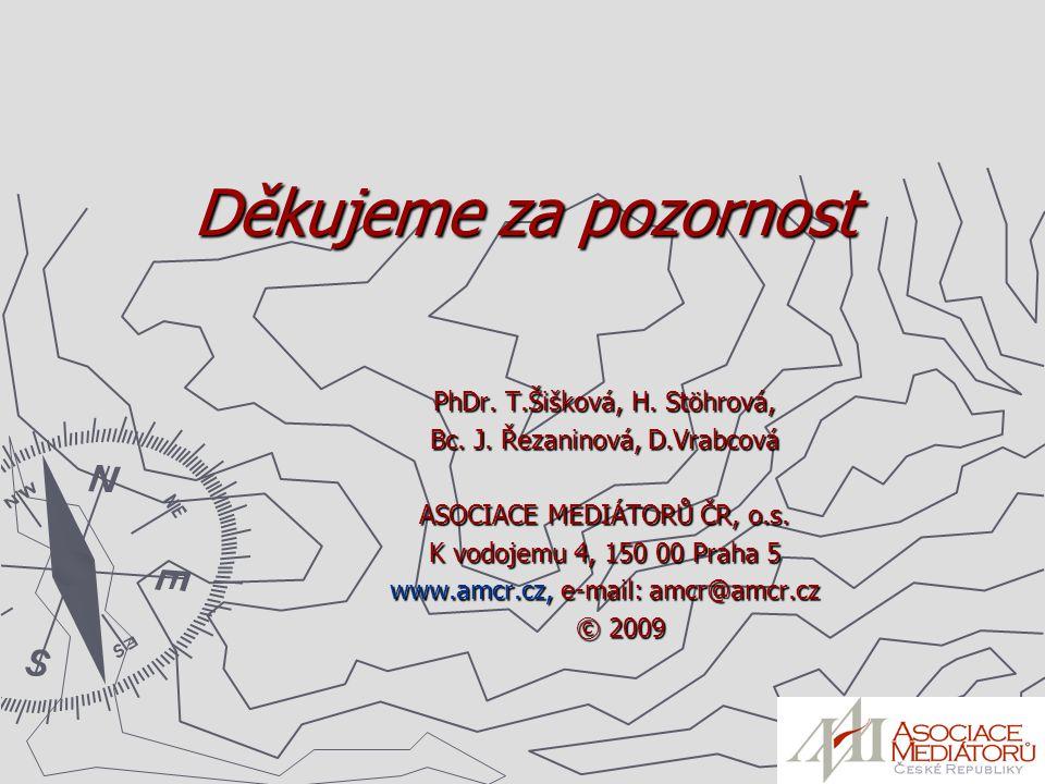 Děkujeme za pozornost PhDr. T.Šišková, H. Stöhrová,