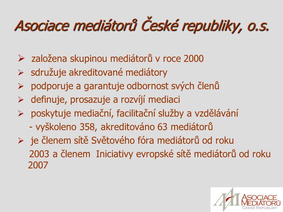 Asociace mediátorů České republiky, o.s.