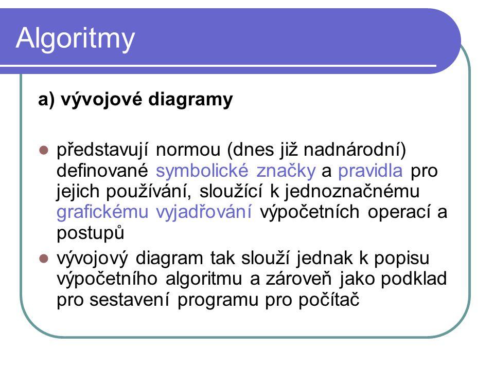 Algoritmy a) vývojové diagramy