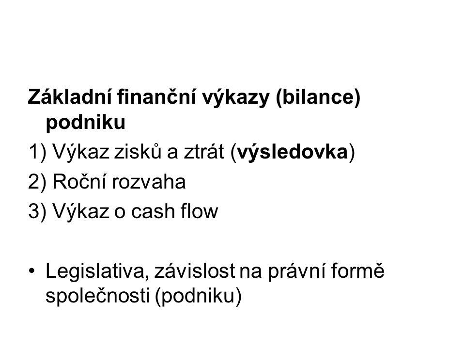 Základní finanční výkazy (bilance) podniku