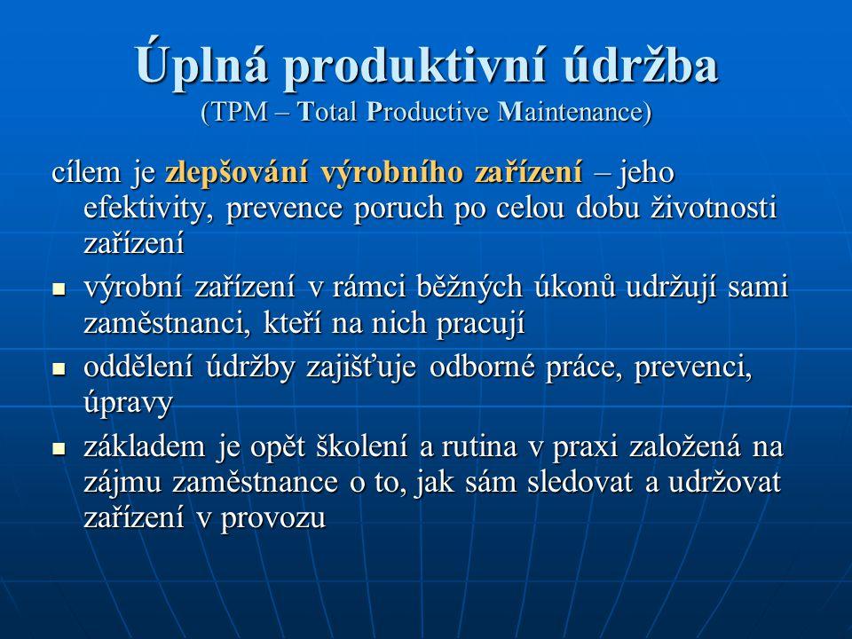 Úplná produktivní údržba (TPM – Total Productive Maintenance)