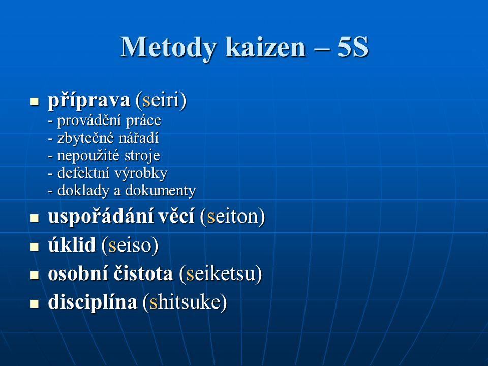 Metody kaizen – 5S příprava (seiri) - provádění práce - zbytečné nářadí - nepoužité stroje - defektní výrobky - doklady a dokumenty.