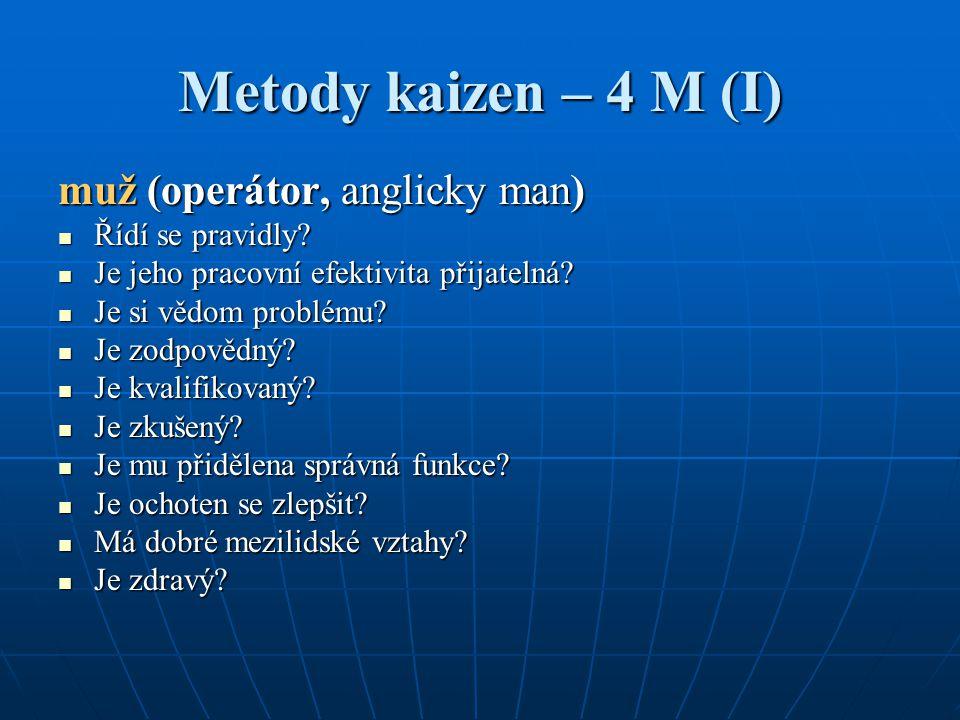Metody kaizen – 4 M (I) muž (operátor, anglicky man) Řídí se pravidly