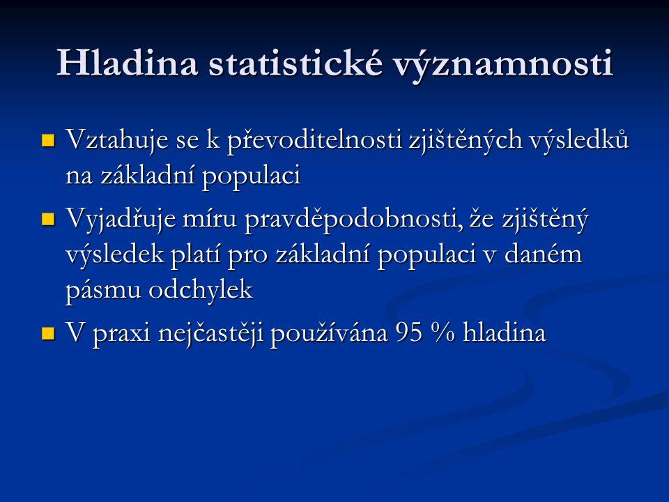 Hladina statistické významnosti