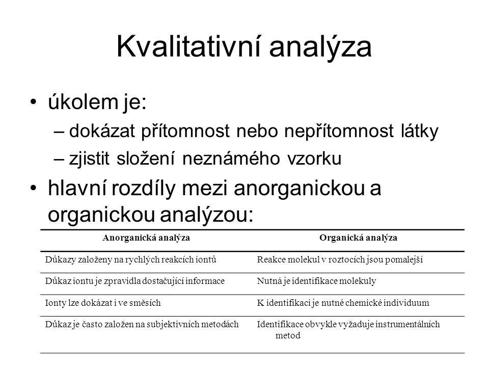 Kvalitativní analýza úkolem je: