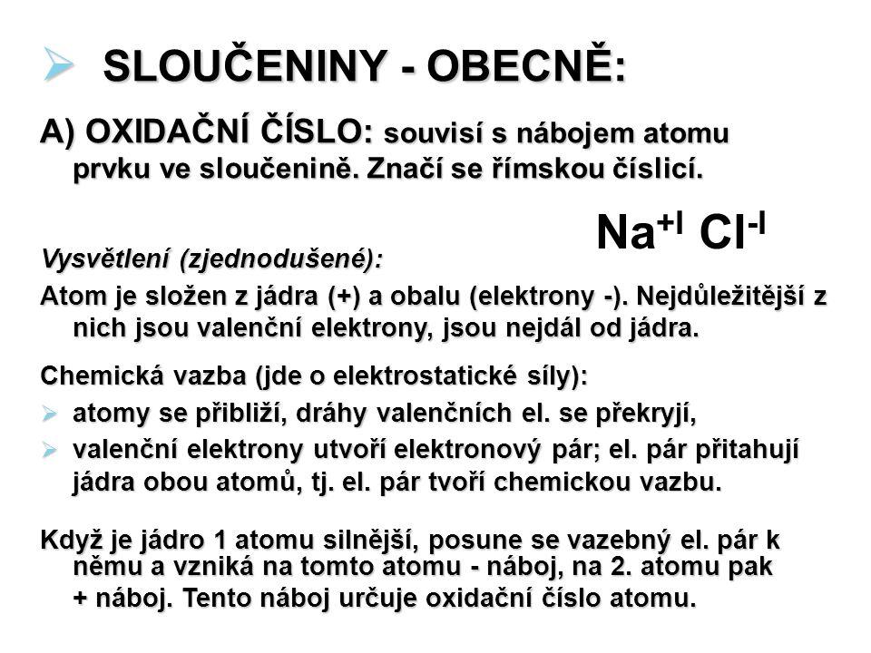 SLOUČENINY - OBECNĚ: Na+I Cl-I