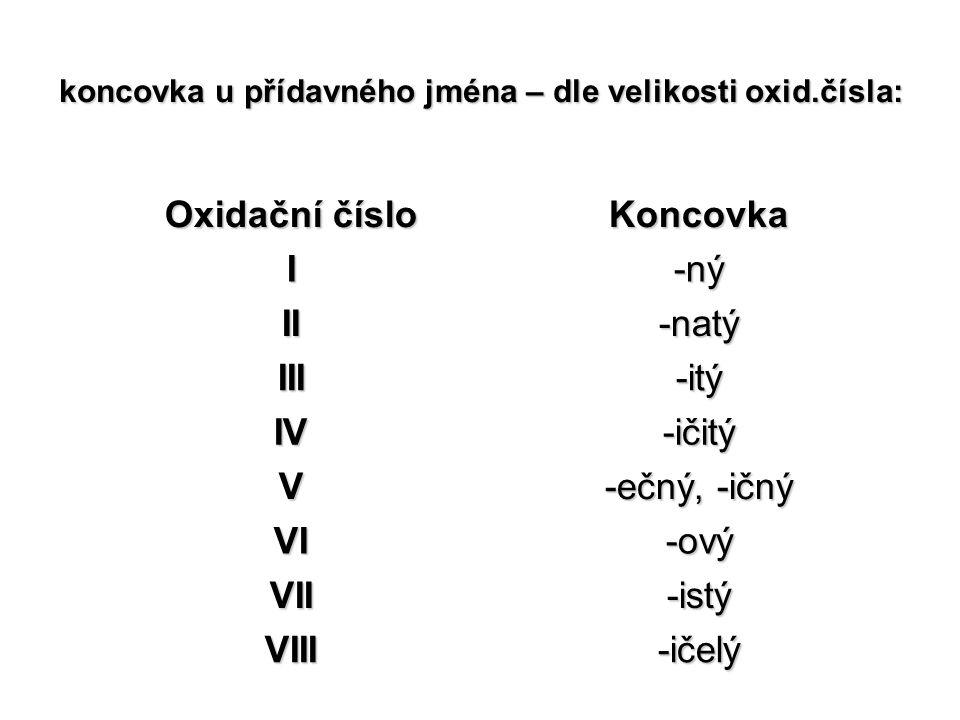 Oxidační číslo Koncovka I II III IV V VI VII VIII