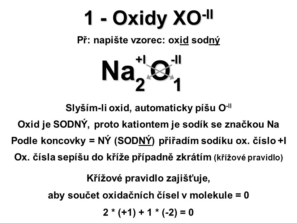 Na+I O-II 1 - Oxidy XO-II 2 1 Př: napište vzorec: oxid sodný