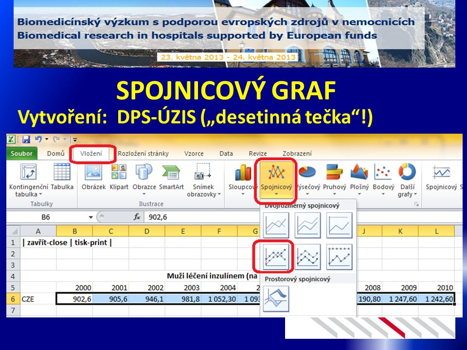 """SPOJNICOVÝ GRAF Vytvoření: DPS-ÚZIS (""""desetinná tečka !)"""