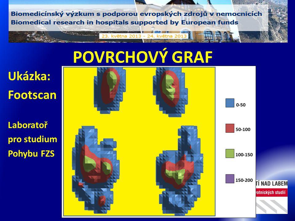 POVRCHOVÝ GRAF Ukázka: Footscan Laboratoř pro studium Pohybu FZS