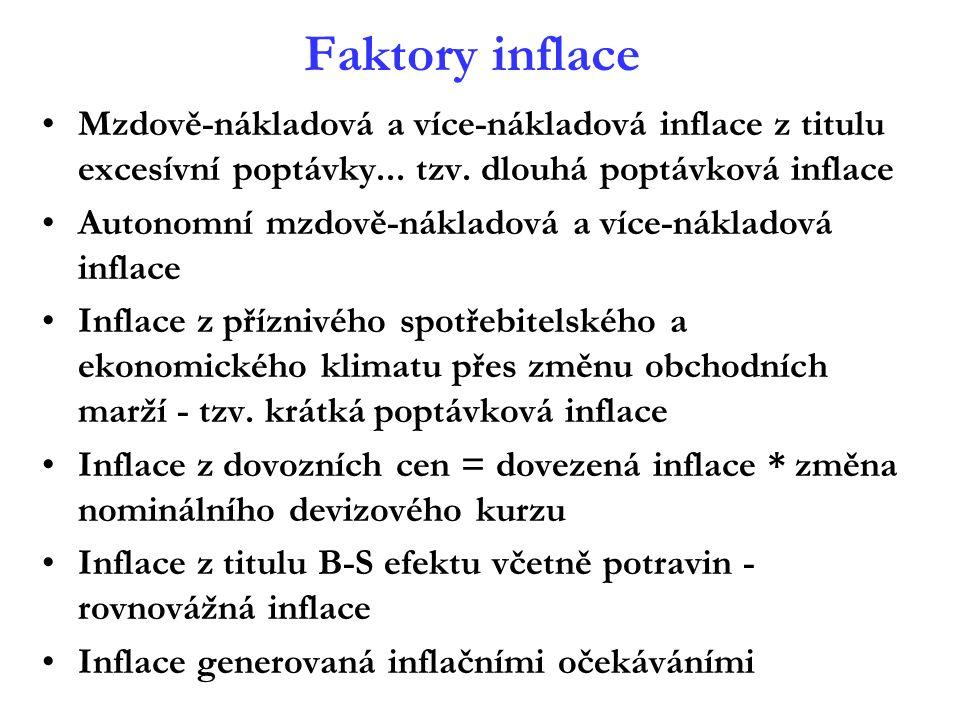 Faktory inflace Mzdově-nákladová a více-nákladová inflace z titulu excesívní poptávky... tzv. dlouhá poptávková inflace.