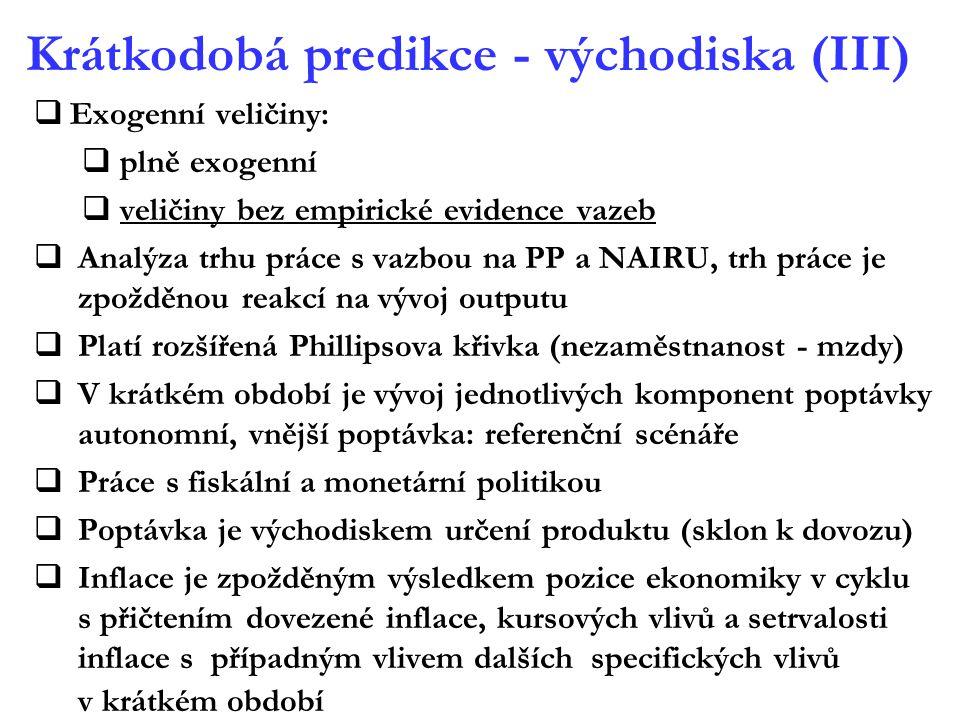 Krátkodobá predikce - východiska (III)