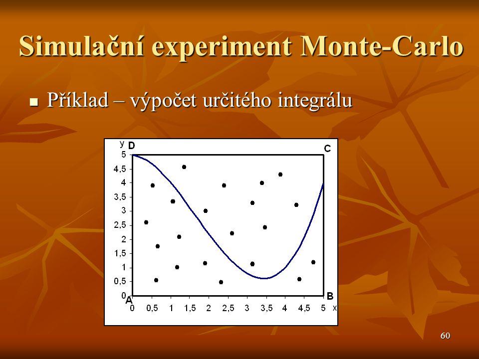 Simulační experiment Monte-Carlo