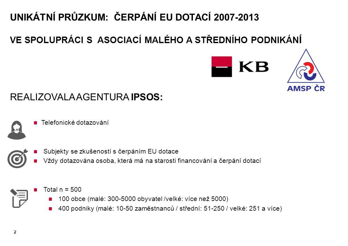 Unikátní průzkum: Čerpání EU dotací 2007-2013