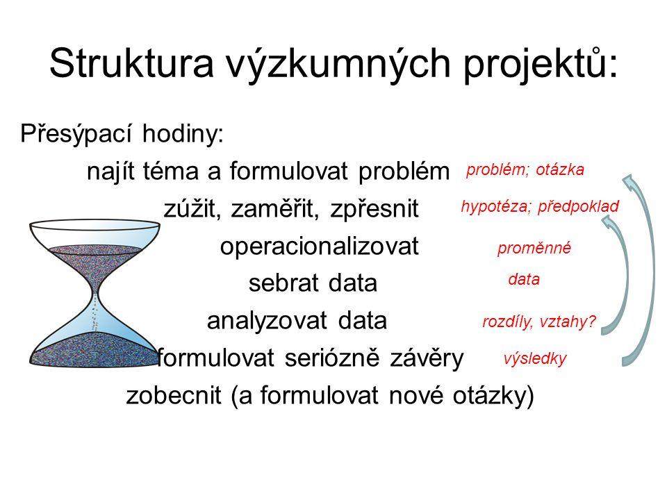 Struktura výzkumných projektů: