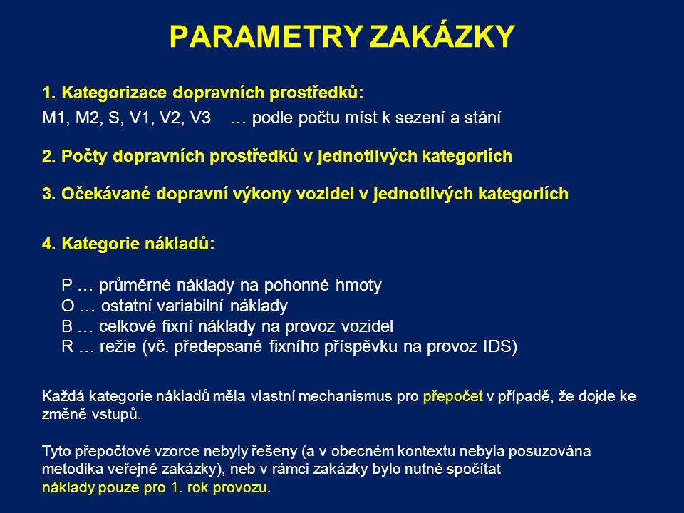 PARAMETRY ZAKÁZKY