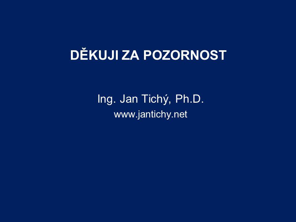DĚKUJI ZA POZORNOST Ing. Jan Tichý, Ph.D. www.jantichy.net