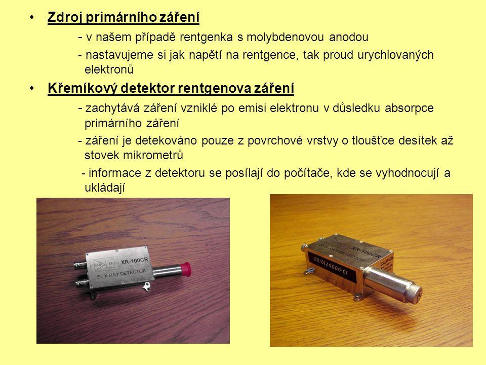 Zdroj primárního záření