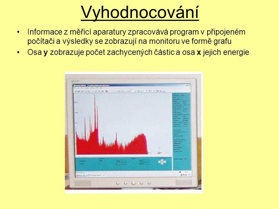 Vyhodnocování Informace z měřicí aparatury zpracovává program v připojeném počítači a výsledky se zobrazují na monitoru ve formě grafu.